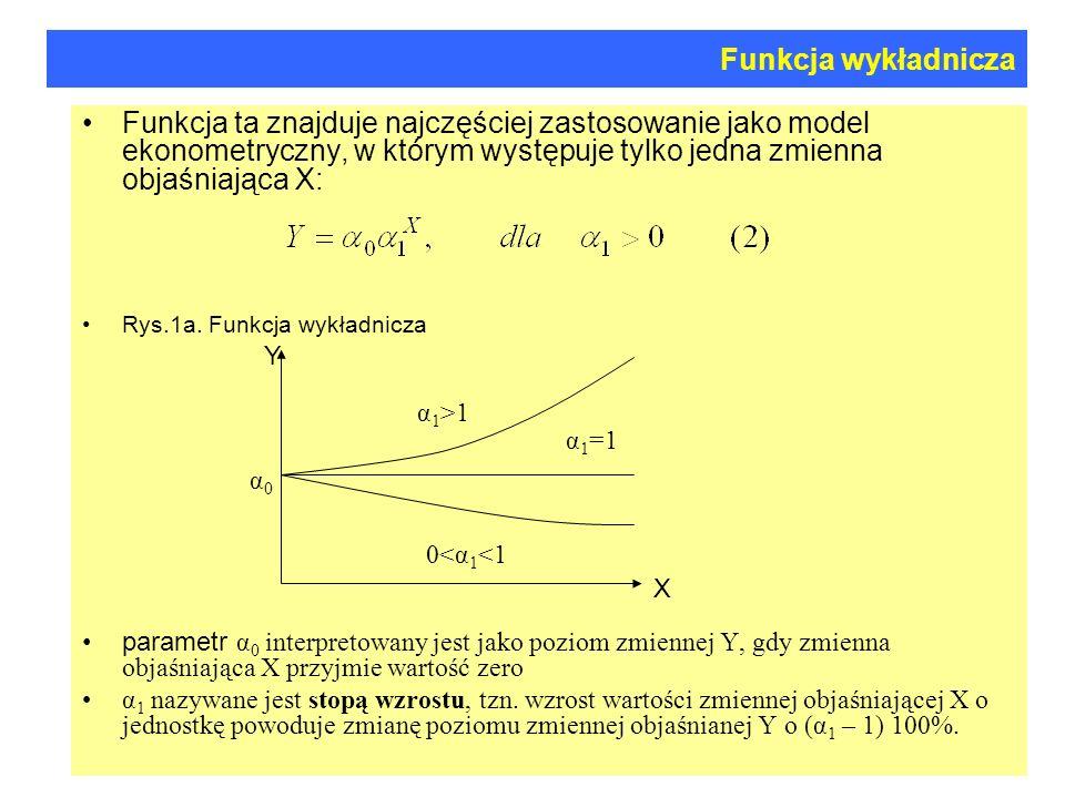Funkcja wykładnicza Funkcja ta znajduje najczęściej zastosowanie jako model ekonometryczny, w którym występuje tylko jedna zmienna objaśniająca X: