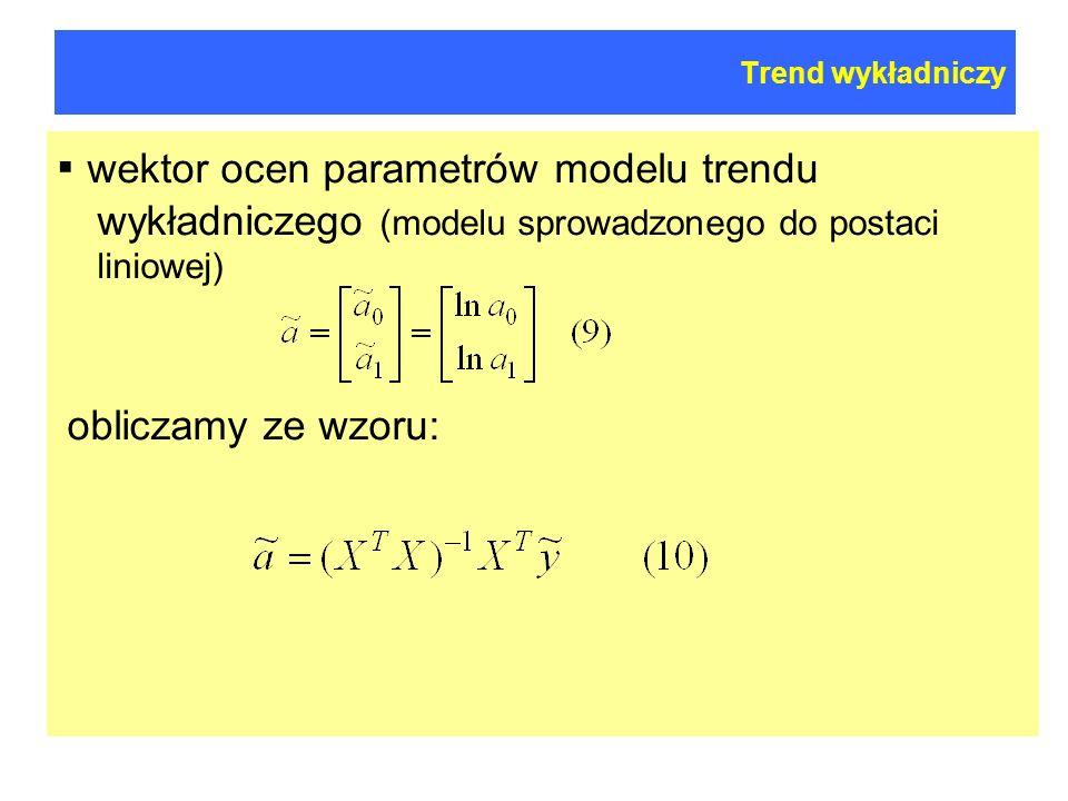Trend wykładniczy ▪ wektor ocen parametrów modelu trendu wykładniczego (modelu sprowadzonego do postaci liniowej)
