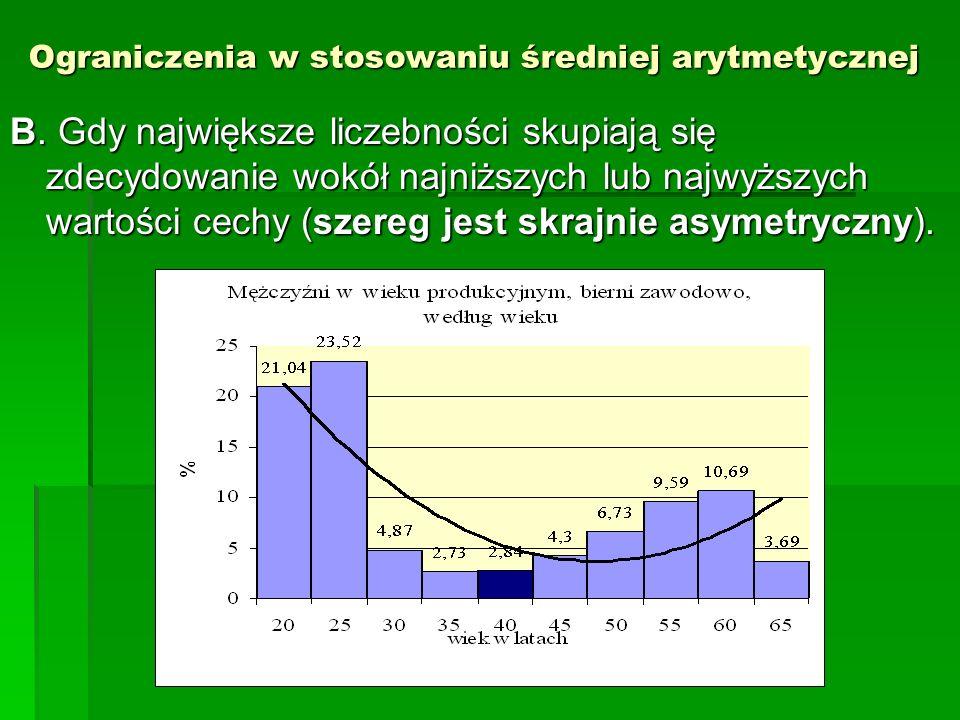Ograniczenia w stosowaniu średniej arytmetycznej