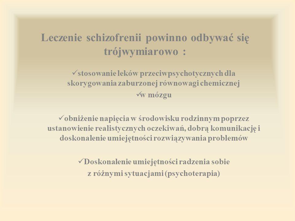 Leczenie schizofrenii powinno odbywać się trójwymiarowo :