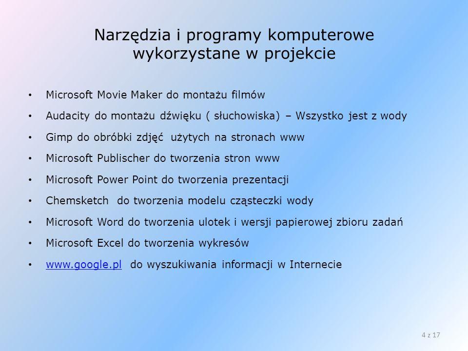 Narzędzia i programy komputerowe wykorzystane w projekcie