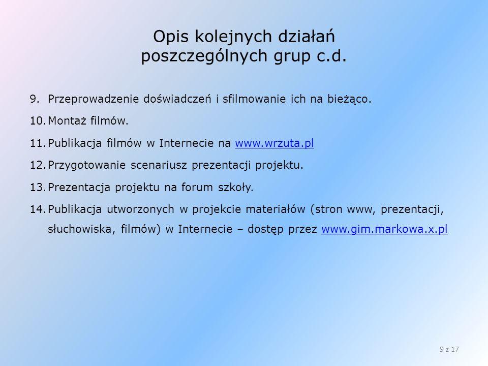 Opis kolejnych działań poszczególnych grup c.d.