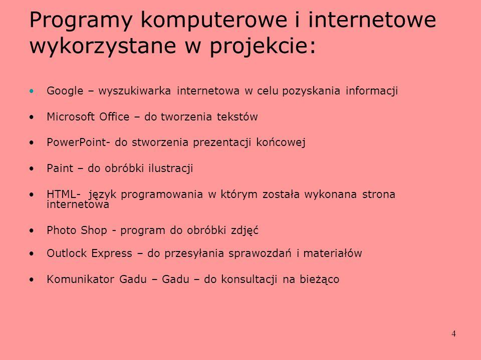 Programy komputerowe i internetowe wykorzystane w projekcie: