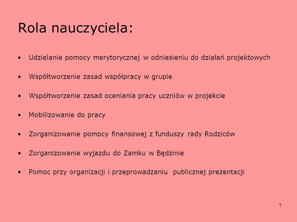 Rola nauczyciela: Udzielanie pomocy merytorycznej w odniesieniu do działań projektowych. Współtworzenie zasad współpracy w grupie.