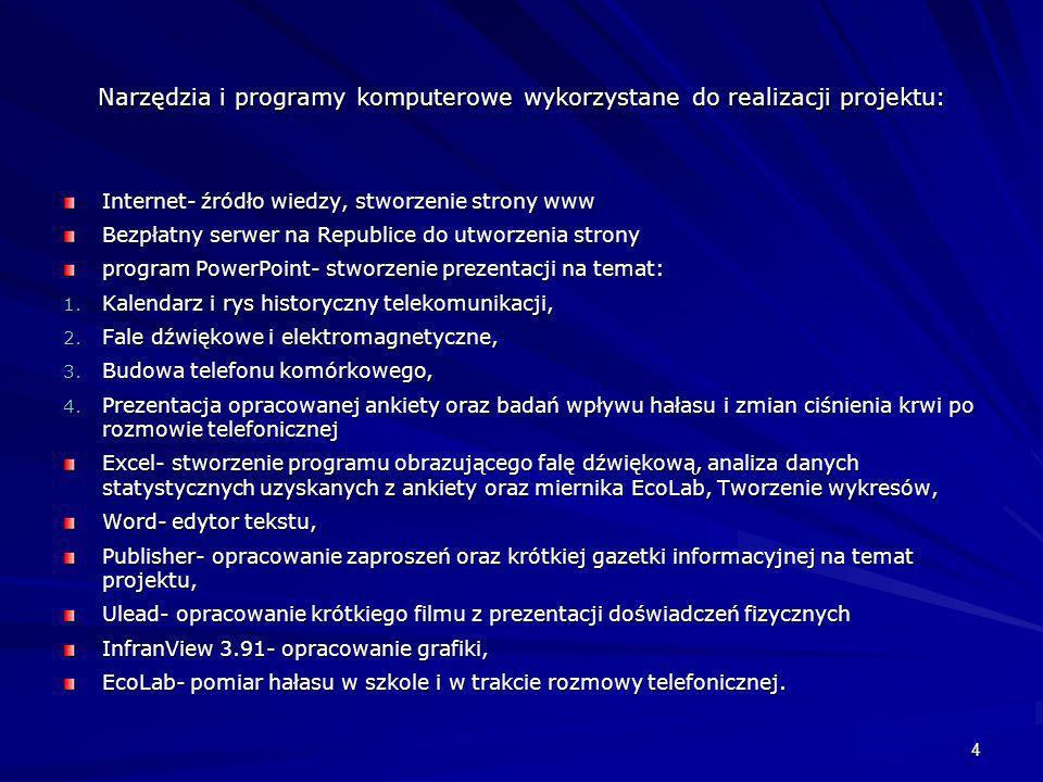 Narzędzia i programy komputerowe wykorzystane do realizacji projektu: