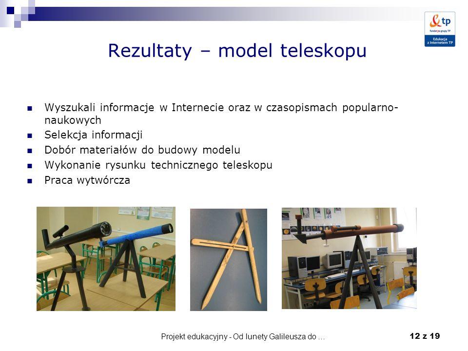 Rezultaty – model teleskopu