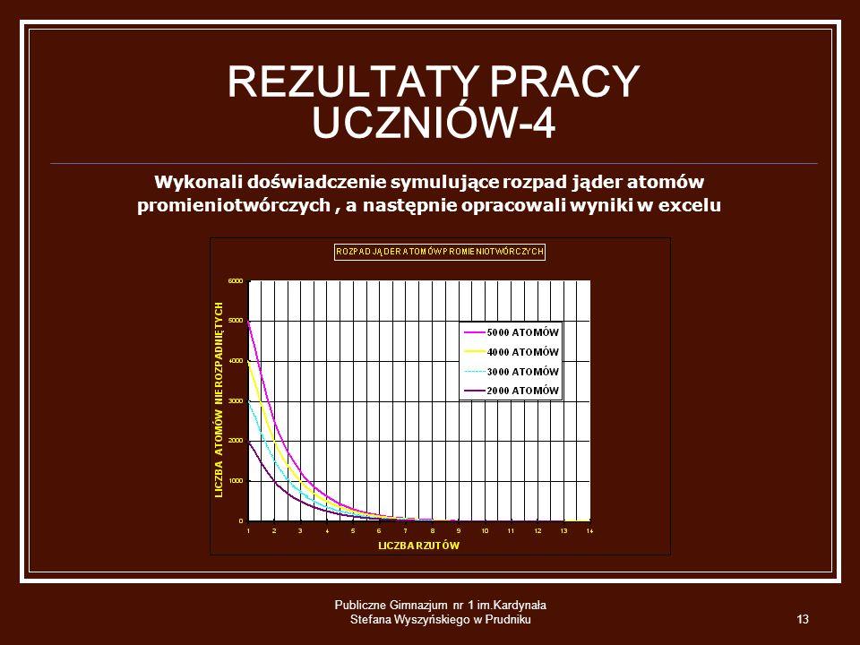 REZULTATY PRACY UCZNIÓW-4