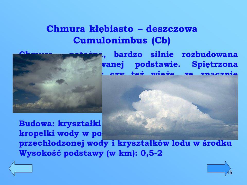 Chmura kłębiasto – deszczowa Cumulonimbus (Cb)