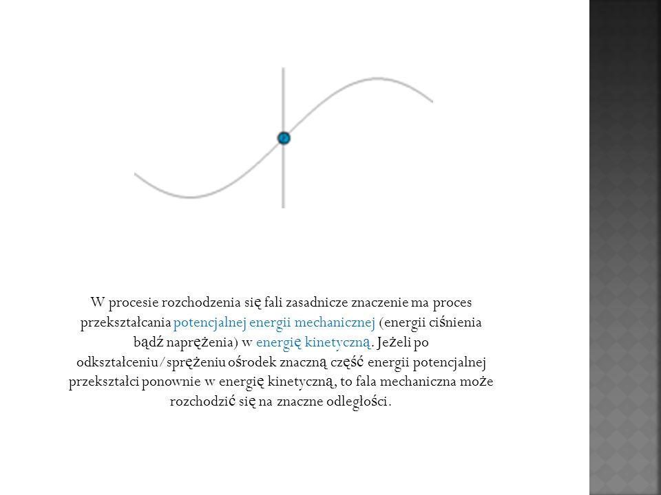 W procesie rozchodzenia się fali zasadnicze znaczenie ma proces przekształcania potencjalnej energii mechanicznej (energii ciśnienia bądź naprężenia) w energię kinetyczną.