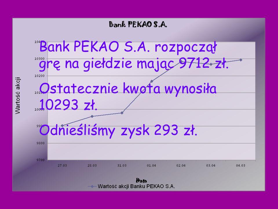 Bank PEKAO S.A. rozpoczął grę na giełdzie mając 9712 zł.