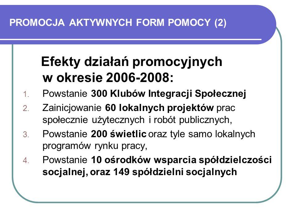 PROMOCJA AKTYWNYCH FORM POMOCY (2)