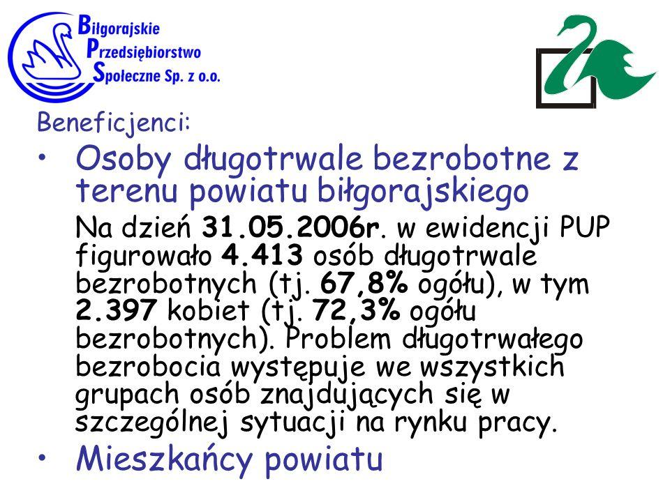 Osoby długotrwale bezrobotne z terenu powiatu biłgorajskiego