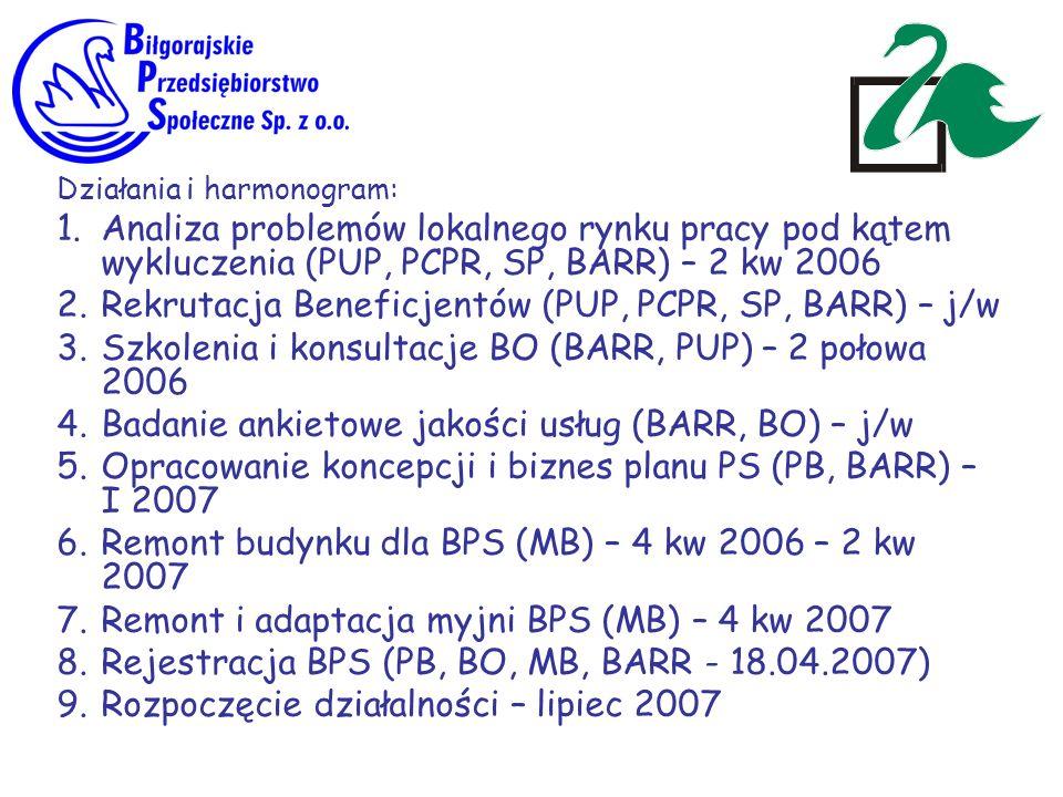 Rekrutacja Beneficjentów (PUP, PCPR, SP, BARR) – j/w