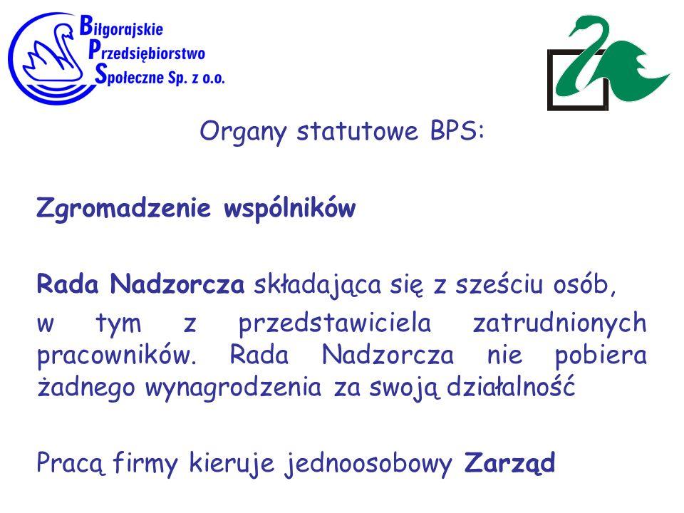 Organy statutowe BPS: Zgromadzenie wspólników. Rada Nadzorcza składająca się z sześciu osób,