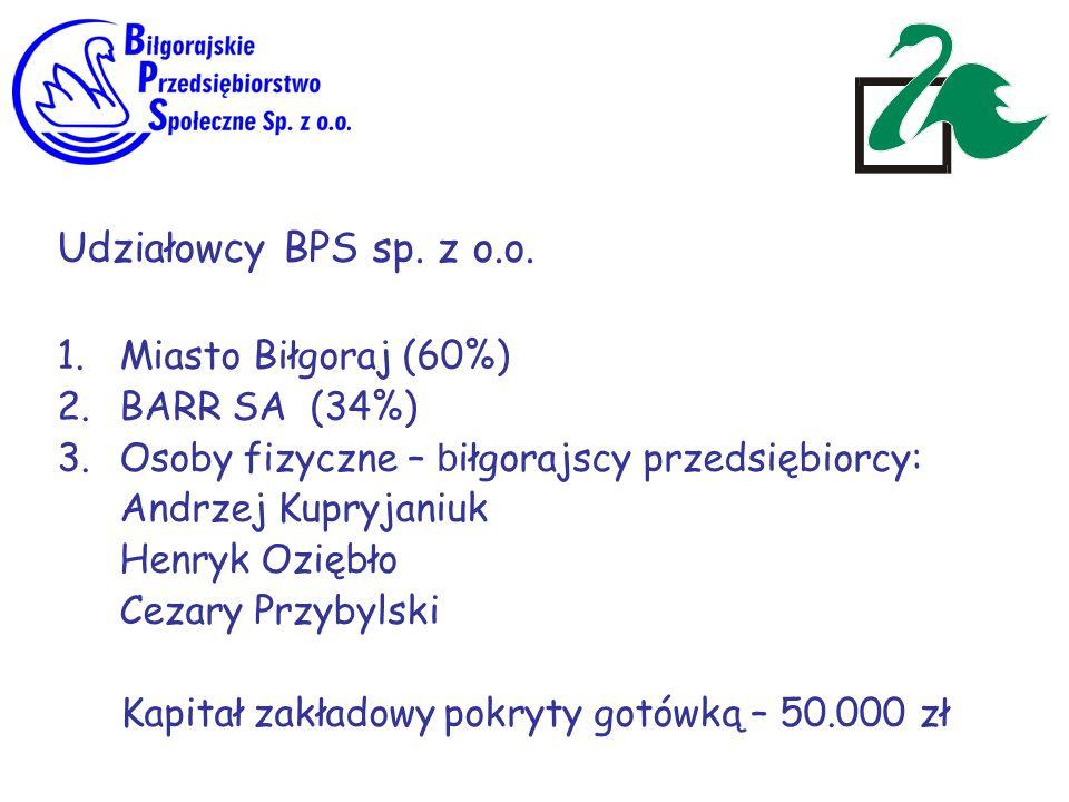 Kapitał zakładowy pokryty gotówką – 50.000 zł