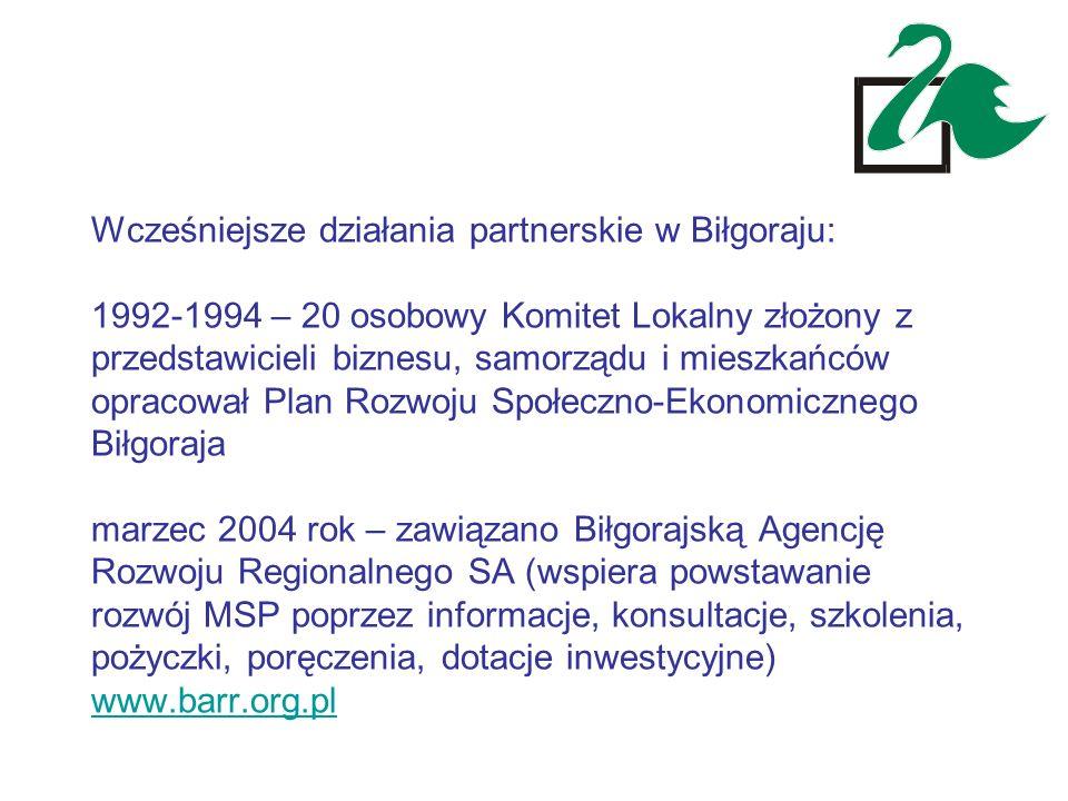 Wcześniejsze działania partnerskie w Biłgoraju: 1992-1994 – 20 osobowy Komitet Lokalny złożony z przedstawicieli biznesu, samorządu i mieszkańców opracował Plan Rozwoju Społeczno-Ekonomicznego Biłgoraja marzec 2004 rok – zawiązano Biłgorajską Agencję Rozwoju Regionalnego SA (wspiera powstawanie rozwój MSP poprzez informacje, konsultacje, szkolenia, pożyczki, poręczenia, dotacje inwestycyjne) www.barr.org.pl