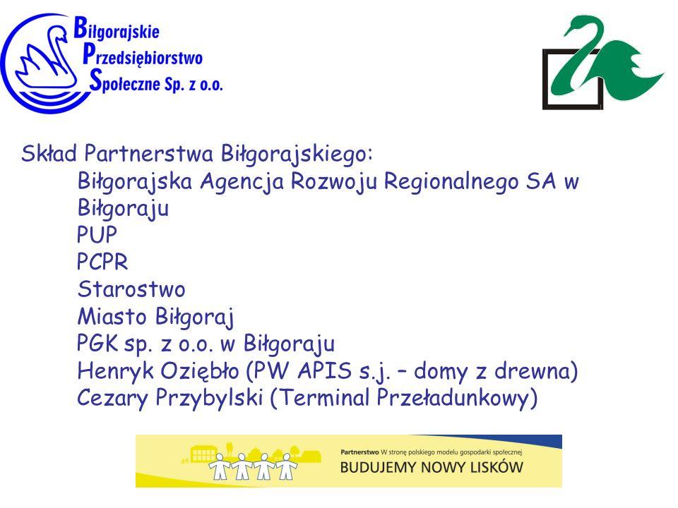 Skład Partnerstwa Biłgorajskiego: Biłgorajska Agencja Rozwoju Regionalnego SA w Biłgoraju PUP PCPR Starostwo Miasto Biłgoraj PGK sp.