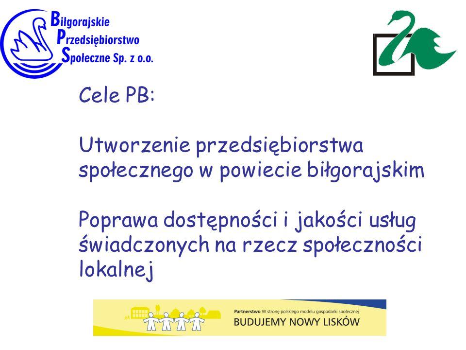 Cele PB: Utworzenie przedsiębiorstwa społecznego w powiecie biłgorajskim Poprawa dostępności i jakości usług świadczonych na rzecz społeczności lokalnej