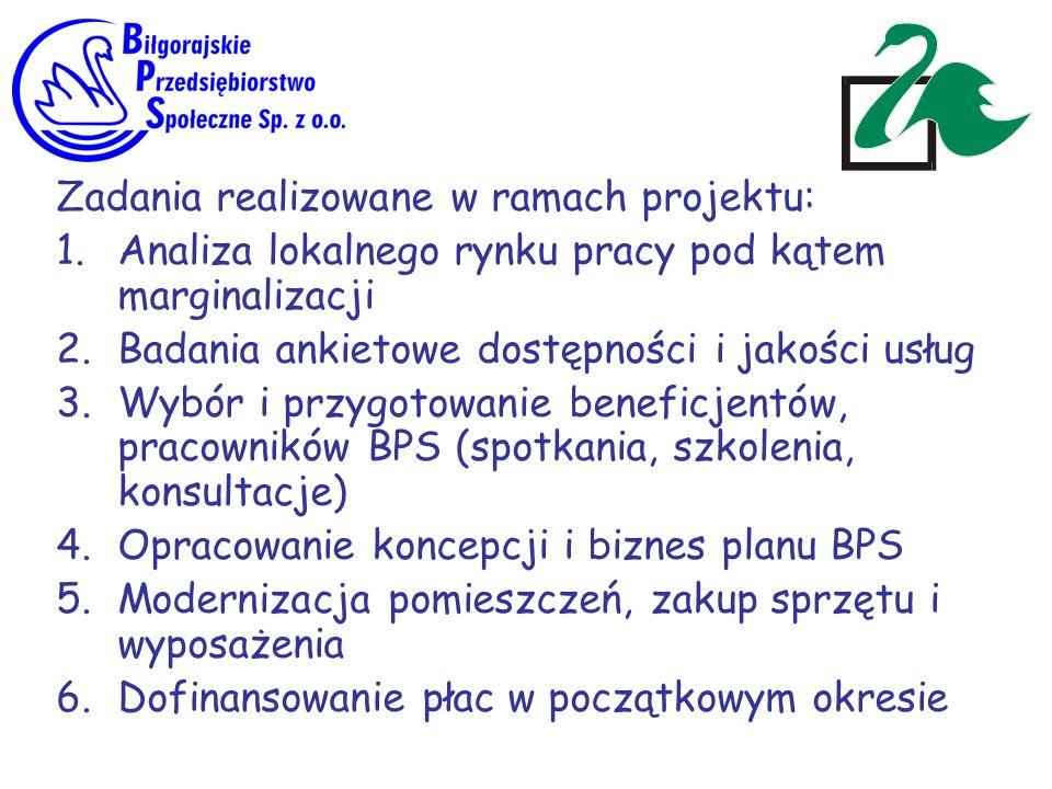Zadania realizowane w ramach projektu: