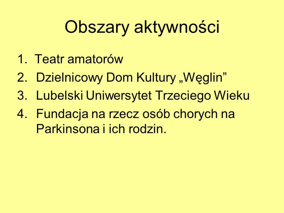 """Obszary aktywności 1. Teatr amatorów Dzielnicowy Dom Kultury """"Węglin"""