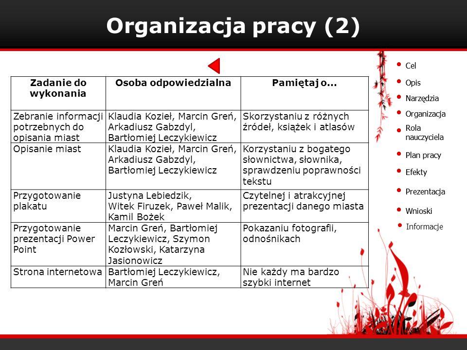 Organizacja pracy (2) Zadanie do wykonania Osoba odpowiedzialna