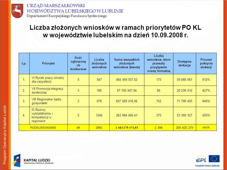 URZĄD MARSZAŁKOWSKI WOJEWÓDZTWA LUBELSKIEGO W LUBLINIE Departament Europejskiego Funduszu Społecznego