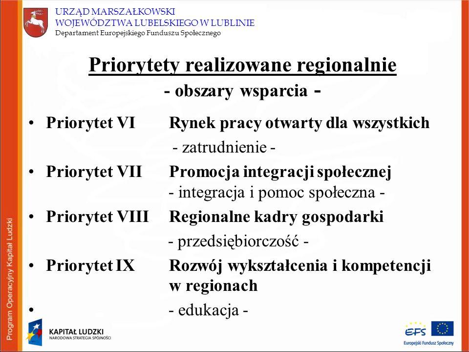 Priorytety realizowane regionalnie