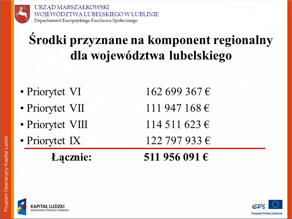 Środki przyznane na komponent regionalny dla województwa lubelskiego