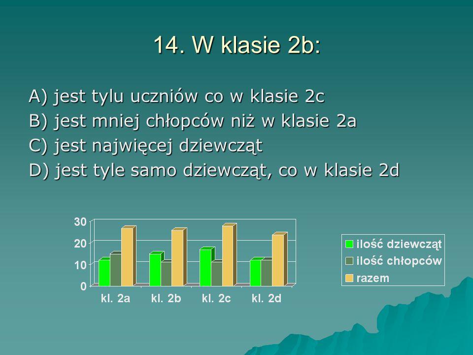 14. W klasie 2b: A) jest tylu uczniów co w klasie 2c