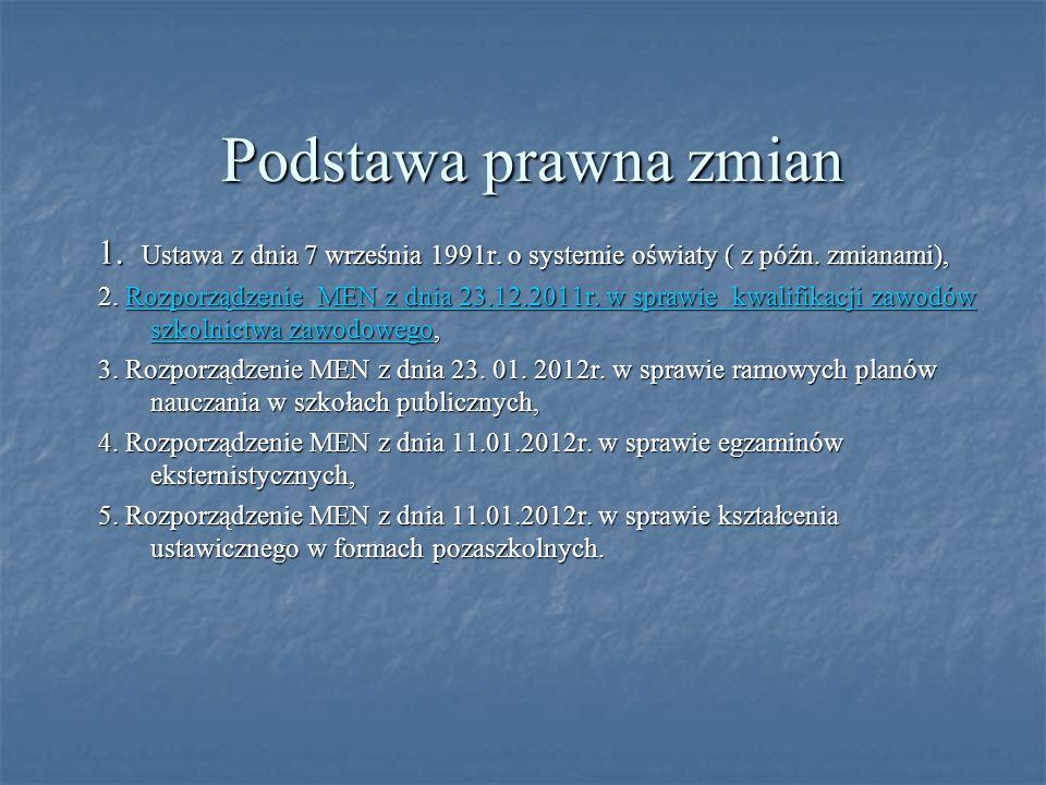 Podstawa prawna zmian 1. Ustawa z dnia 7 września 1991r. o systemie oświaty ( z późn. zmianami),