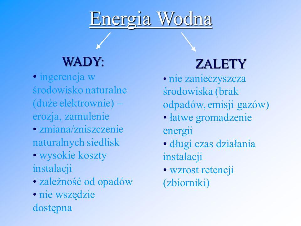 Energia Wodna WADY: ZALETY
