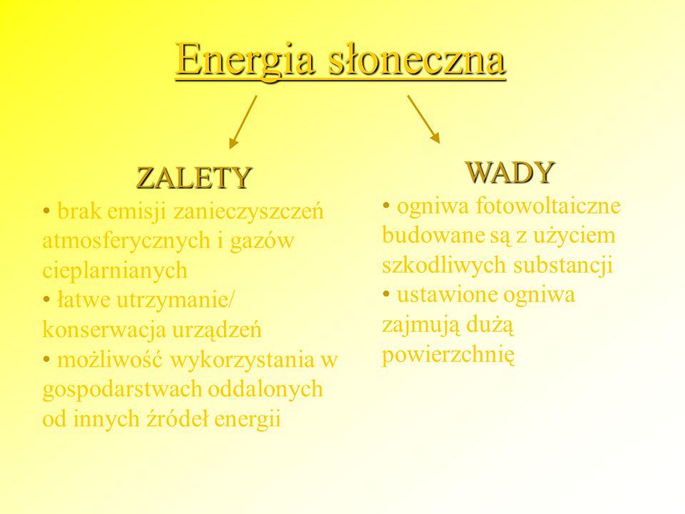 Energia słoneczna WADY ZALETY