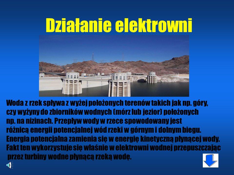 Działanie elektrowni Woda z rzek spływa z wyżej położonych terenów takich jak np. góry,