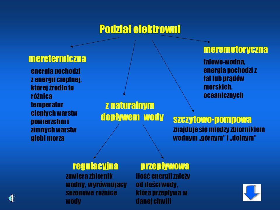 Podział elektrowni meremotoryczna meretermiczna z naturalnym