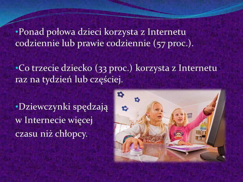 Ponad połowa dzieci korzysta z Internetu codziennie lub prawie codziennie (57 proc.).