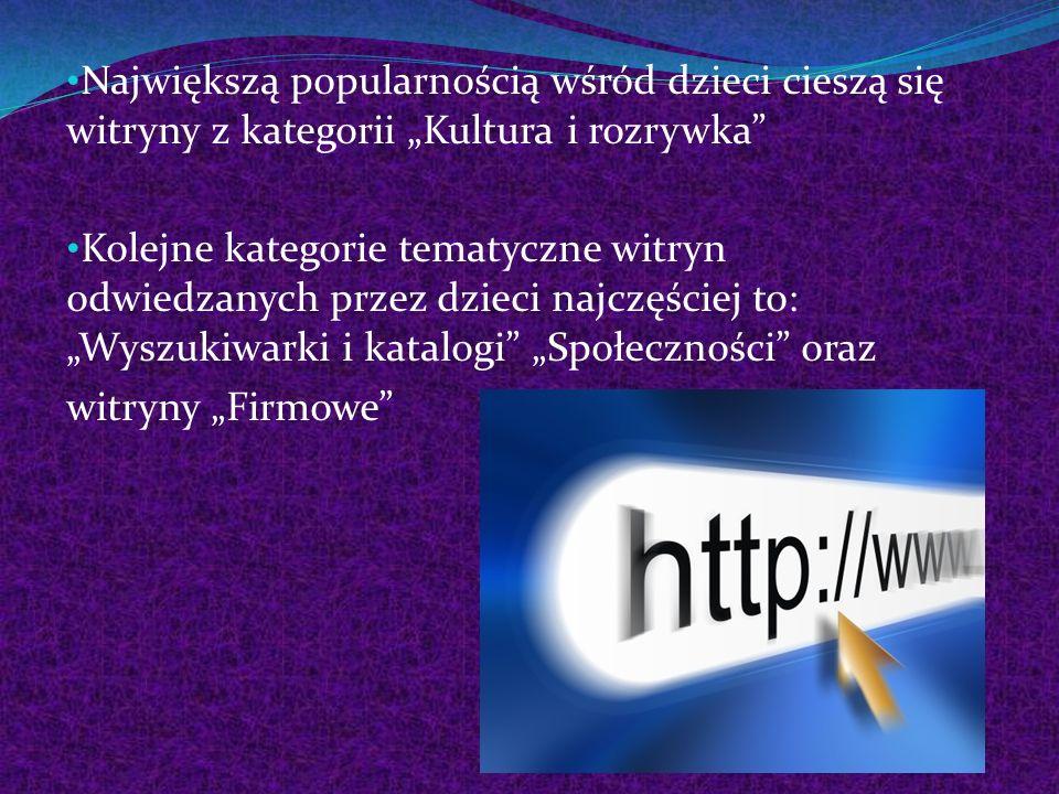 """Największą popularnością wśród dzieci cieszą się witryny z kategorii """"Kultura i rozrywka"""