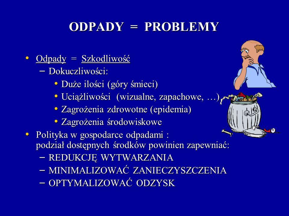 ODPADY = PROBLEMY Odpady = Szkodliwość Dokuczliwości: