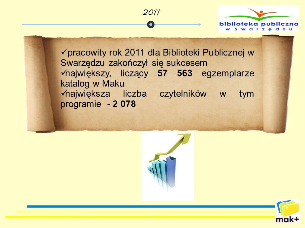 największy, liczący 57 563 egzemplarze katalog w Maku