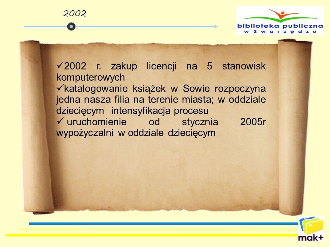 2002 r. zakup licencji na 5 stanowisk komputerowych