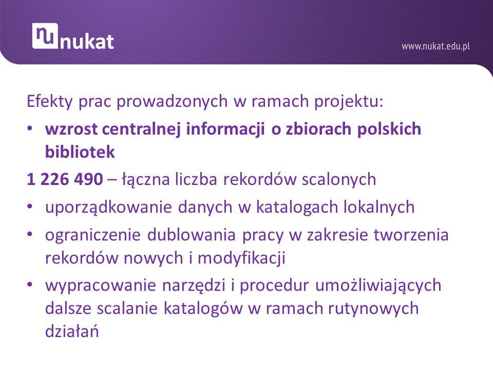 Efekty prac prowadzonych w ramach projektu: