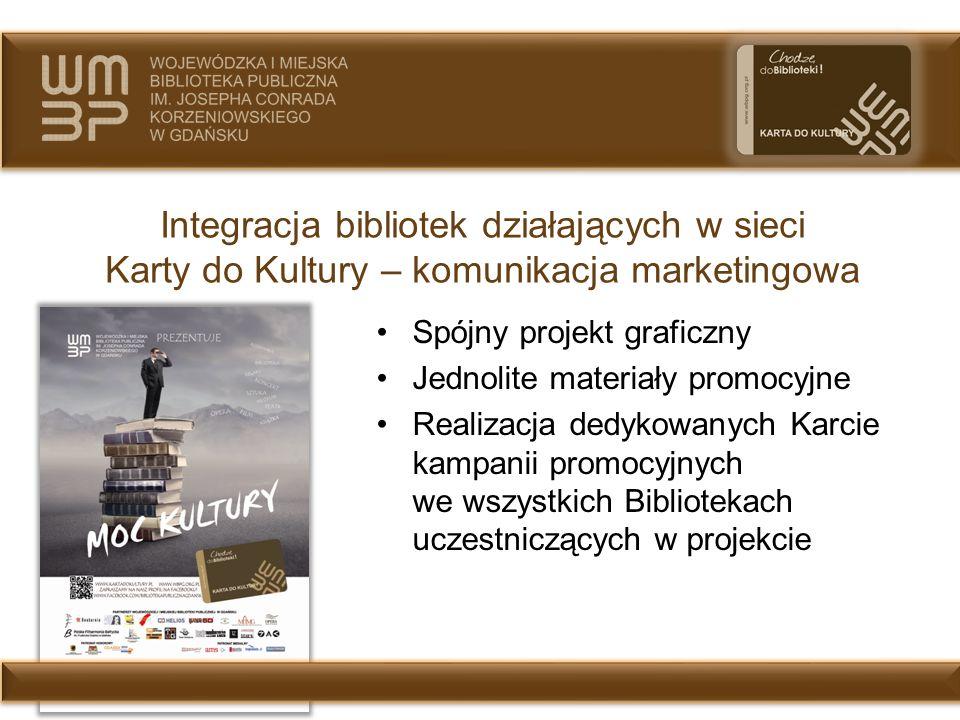 Integracja bibliotek działających w sieci Karty do Kultury – komunikacja marketingowa
