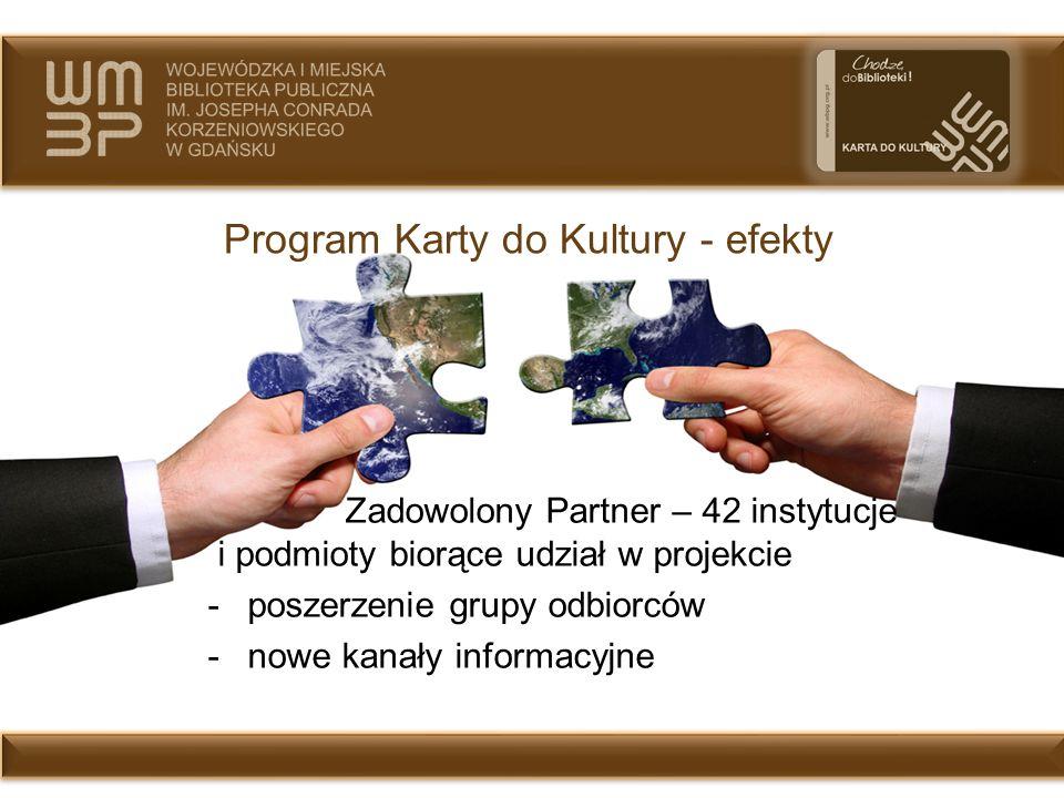 Program Karty do Kultury - efekty