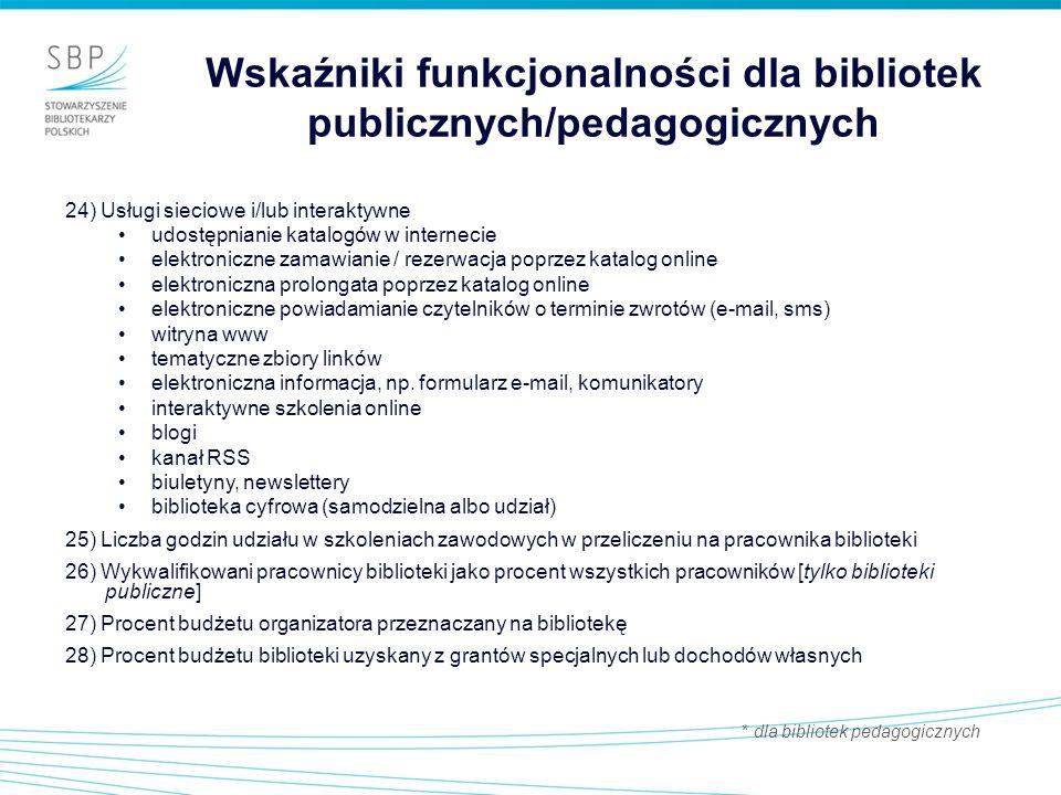 Wskaźniki funkcjonalności dla bibliotek publicznych/pedagogicznych
