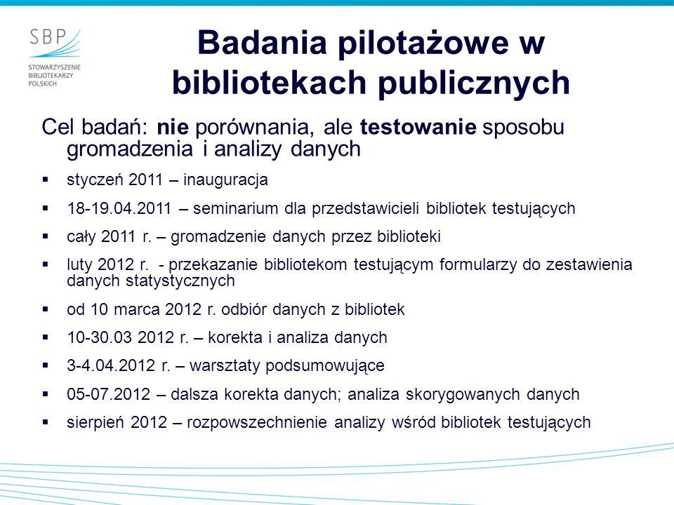 Badania pilotażowe w bibliotekach publicznych