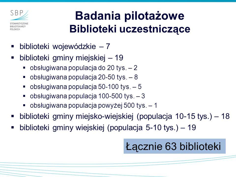 Badania pilotażowe Biblioteki uczestniczące