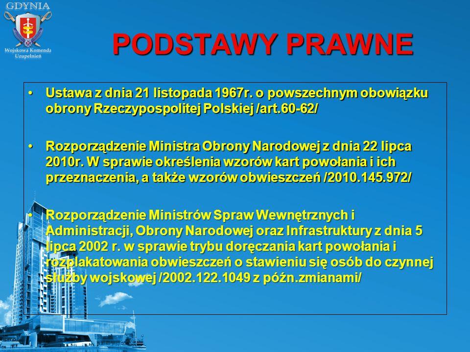 PODSTAWY PRAWNE Ustawa z dnia 21 listopada 1967r. o powszechnym obowiązku obrony Rzeczypospolitej Polskiej /art.60-62/