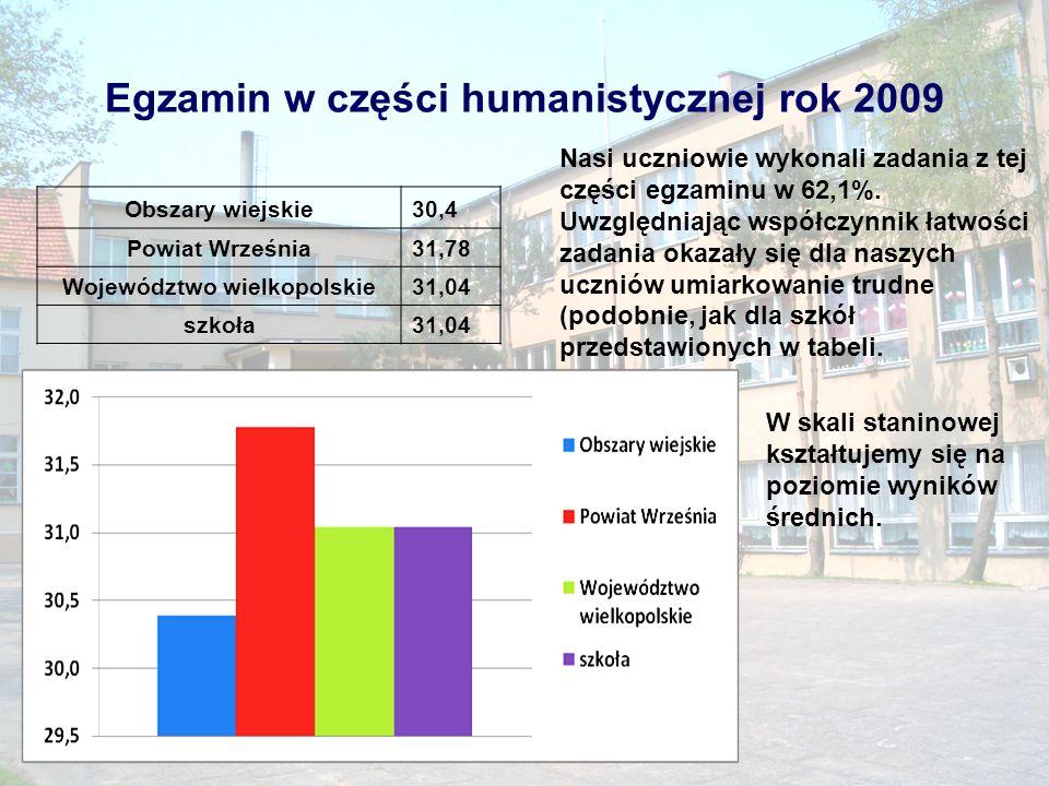 Egzamin w części humanistycznej rok 2009