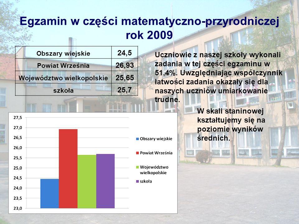 Egzamin w części matematyczno-przyrodniczej rok 2009