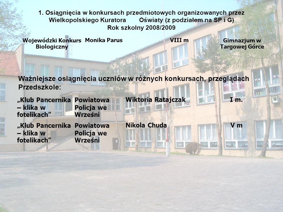 Wojewódzki Konkurs Biologiczny Gimnazjum w Targowej Górce