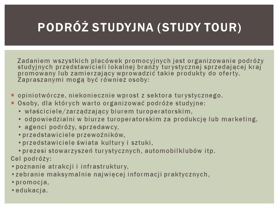 Podróż studyjna (Study Tour)